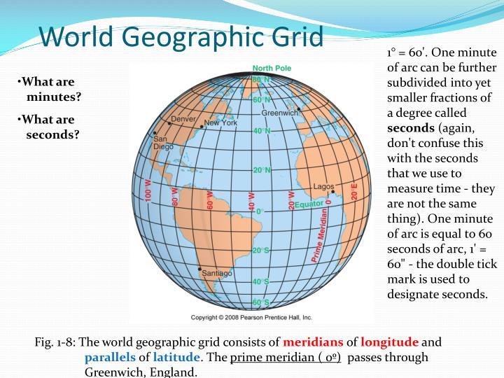 World Geographic Grid