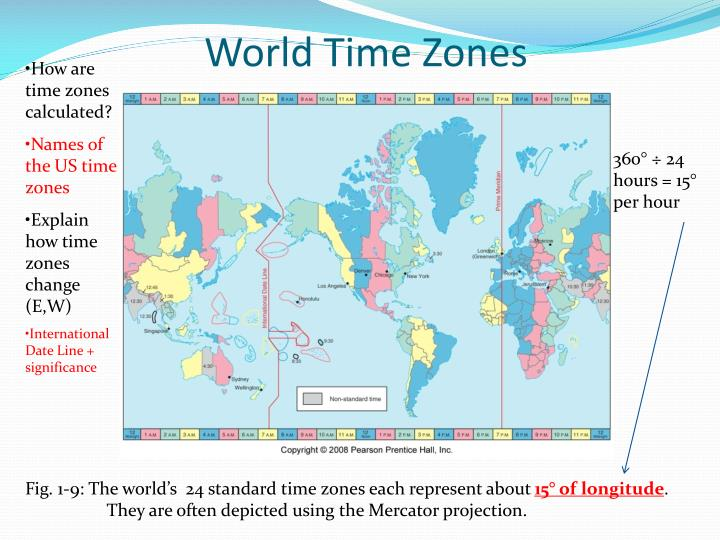 How are time zones calculated?