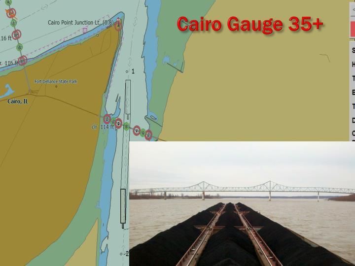 Cairo Gauge 35+