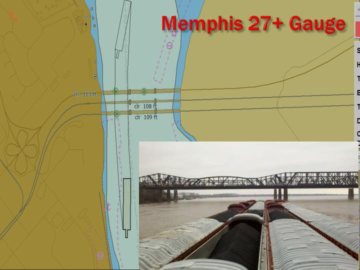 Memphis 27+ Gauge