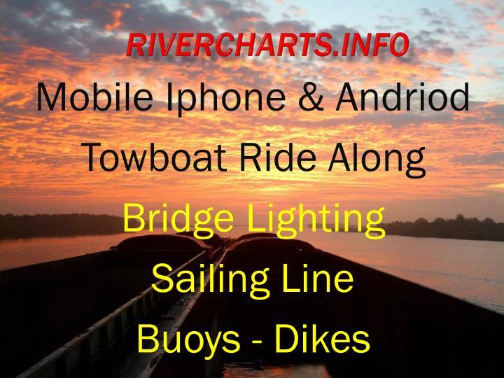 RiverCharts.info