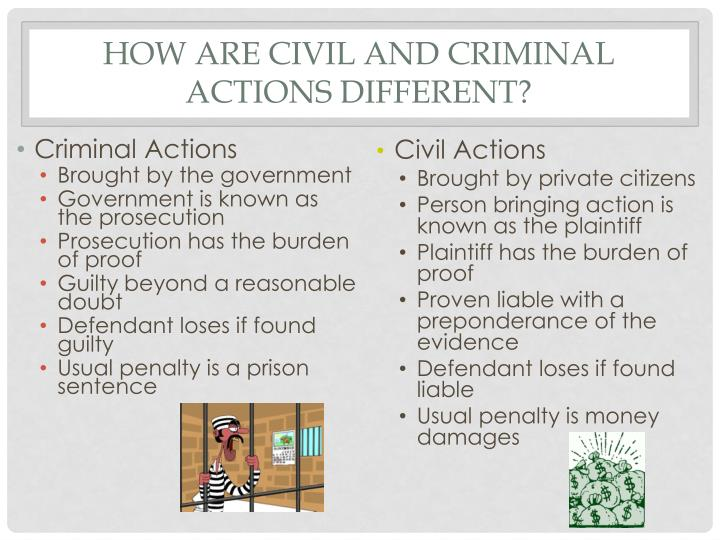 How are Civil and Criminal Actions Different?