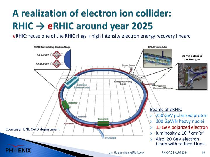 A realization of electron ion collider: