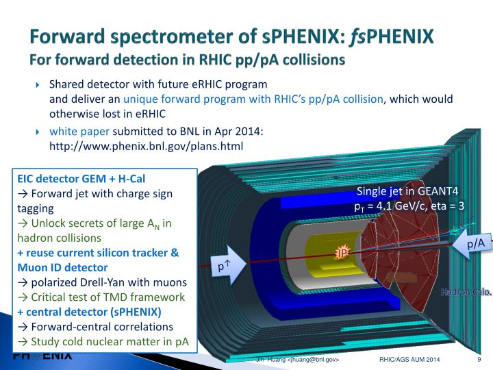 Forward spectrometer of sPHENIX: