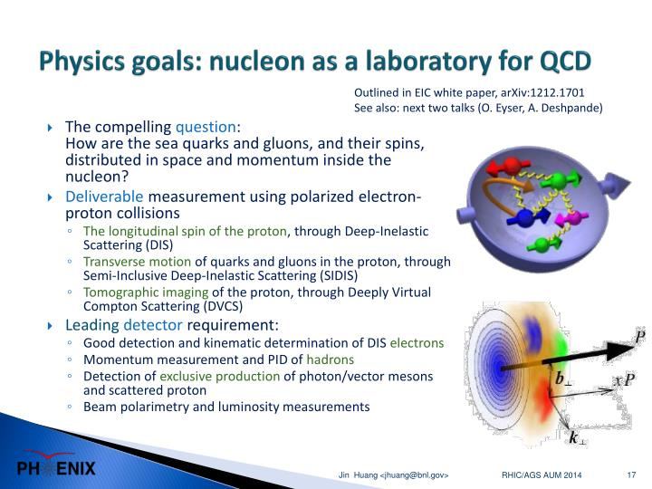Physics goals: nucleon as a laboratory for QCD