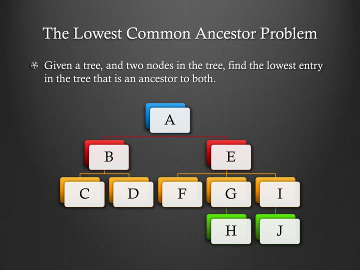 The lowest common ancestor problem