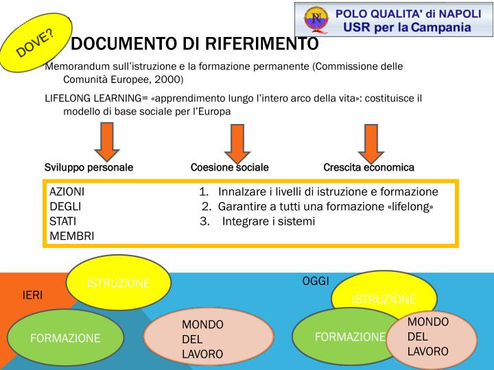 Documento di riferimento