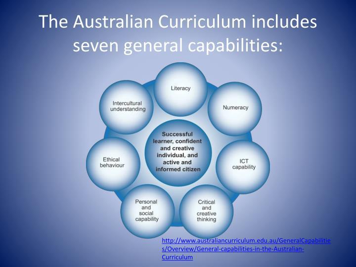 The Australian Curriculum includes seven general capabilities:
