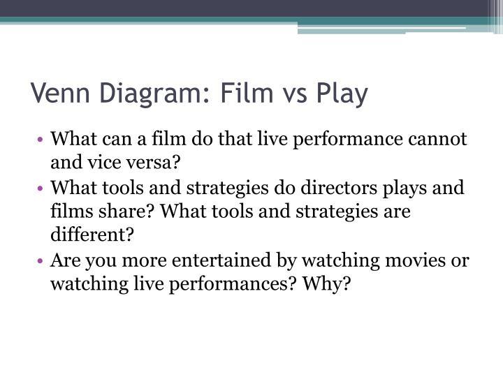 Venn Diagram: Film vs Play
