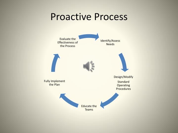 Proactive Process