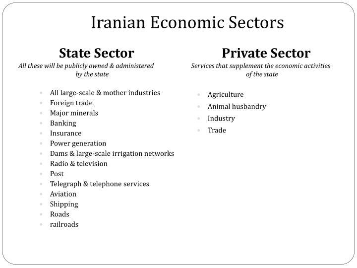 Iranian Economic Sectors