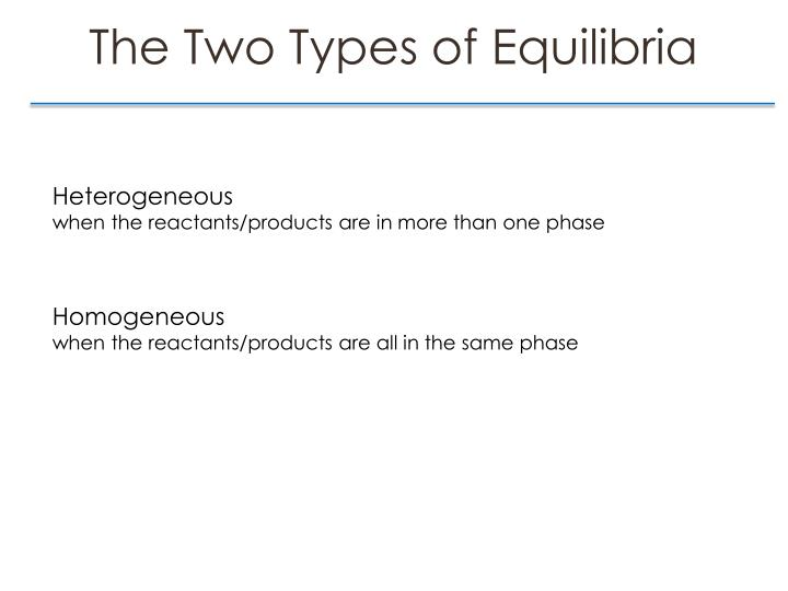 The Two Types of Equilibria