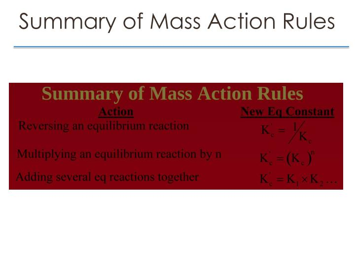 Summary of Mass Action Rules