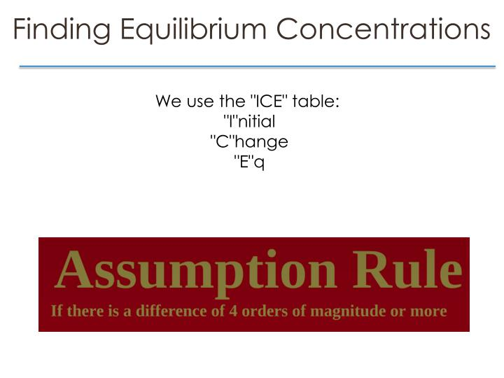 Finding Equilibrium Concentrations