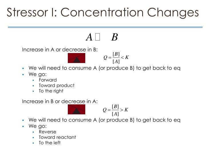 Stressor I: Concentration Changes