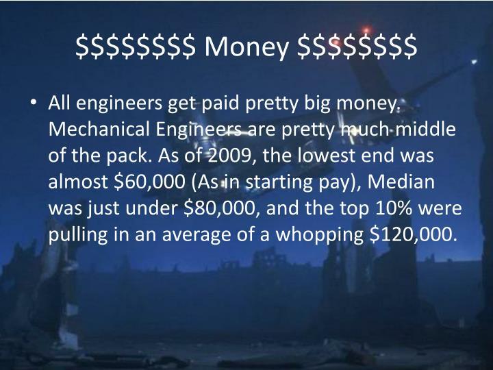 $$$$$$$$ Money $$$$$$$$