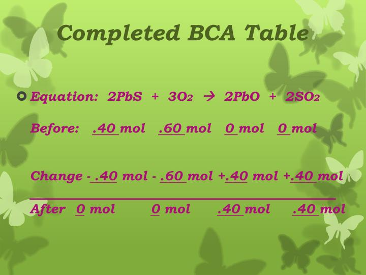 Completed BCA Table