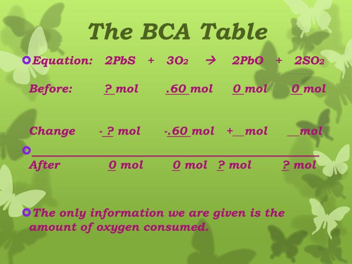 The BCA Table