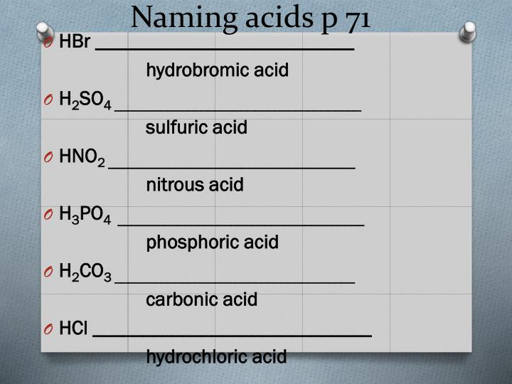 Naming acids p 71