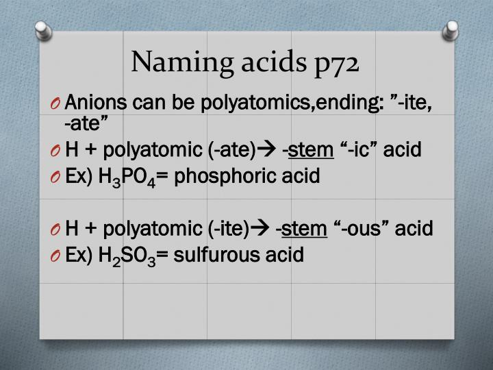 Naming acids p72