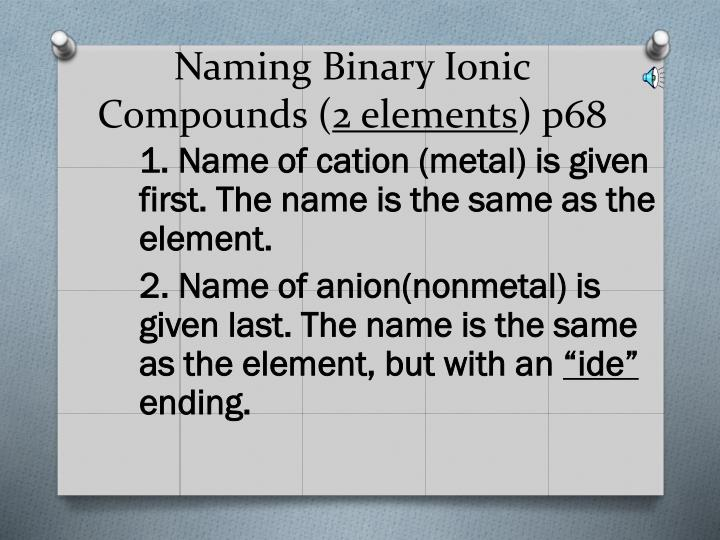 Naming Binary Ionic Compounds (