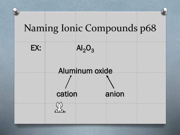 Naming Ionic Compounds p68