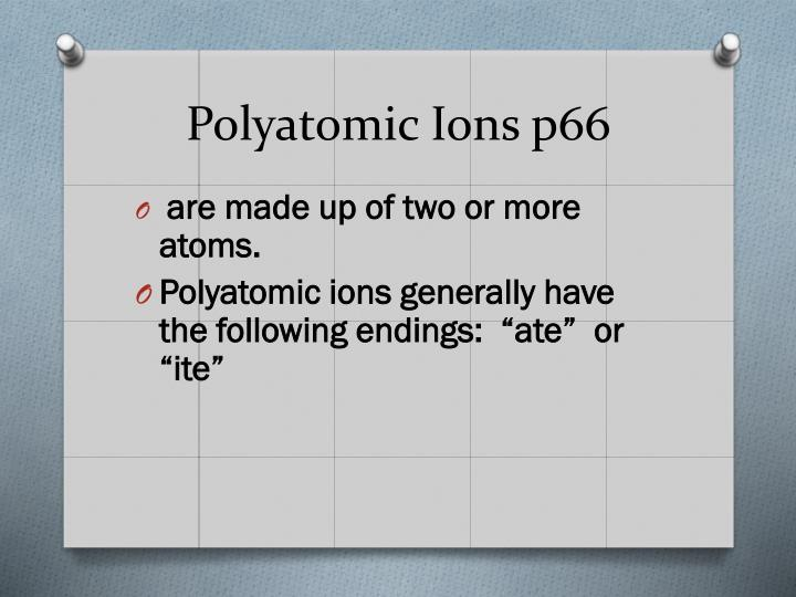 Polyatomic Ions p66