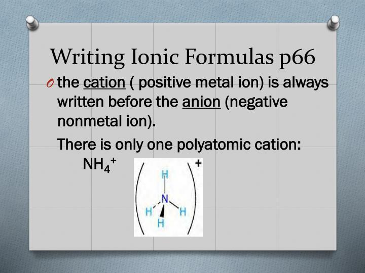 Writing Ionic Formulas p66