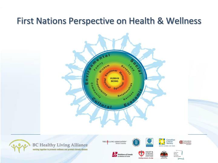 First Nations Perspective on Health & Wellness