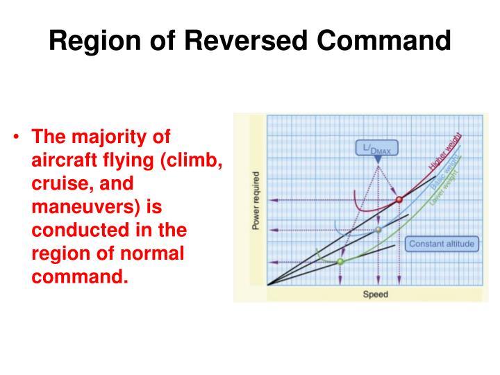 Region of Reversed Command