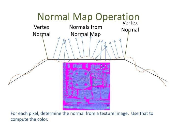 Normal Map Operation