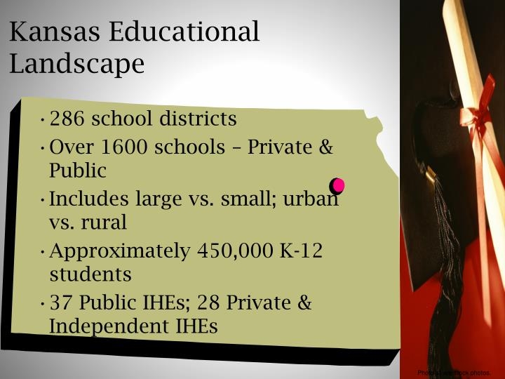 Kansas Educational Landscape