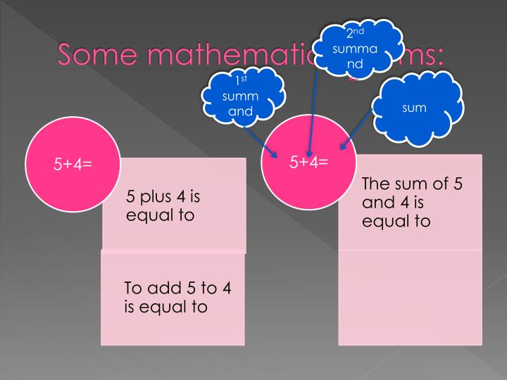 Some mathematical terms: