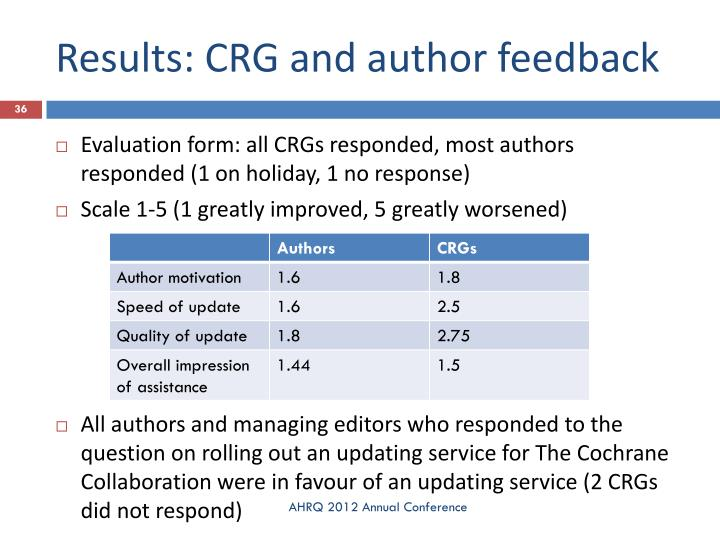 Results: CRG and author feedback
