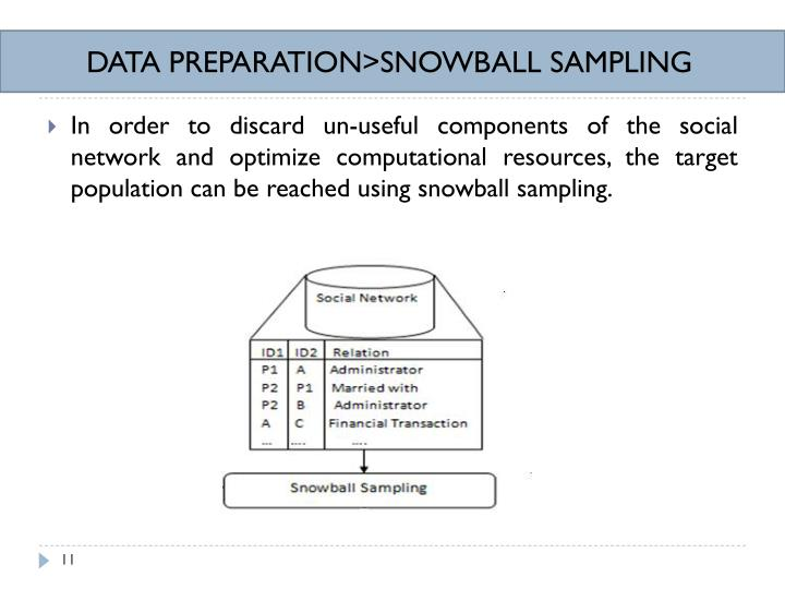 DATA PREPARATION>SNOWBALL SAMPLING