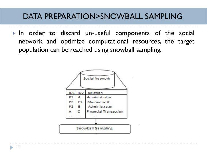 DATA PREPARATION>SNOWBALL SAMPLING
