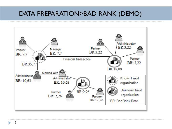 DATA PREPARATION>BAD RANK (DEMO)
