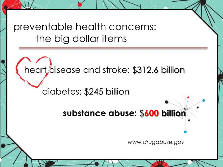 preventable health concerns: