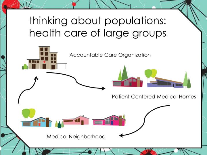 thinking about populations: