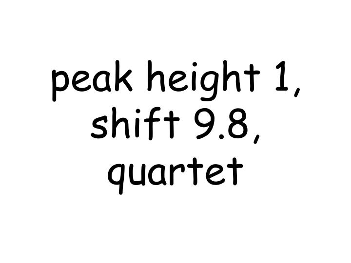 peak height 1, shift 9.8, quartet