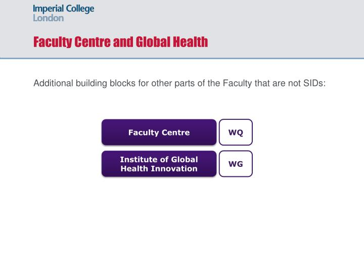 Faculty Centre and Global Health