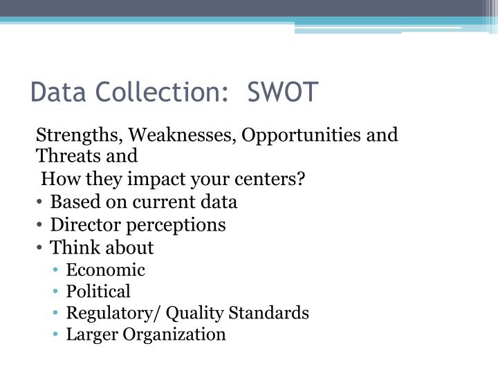 Data Collection:  SWOT