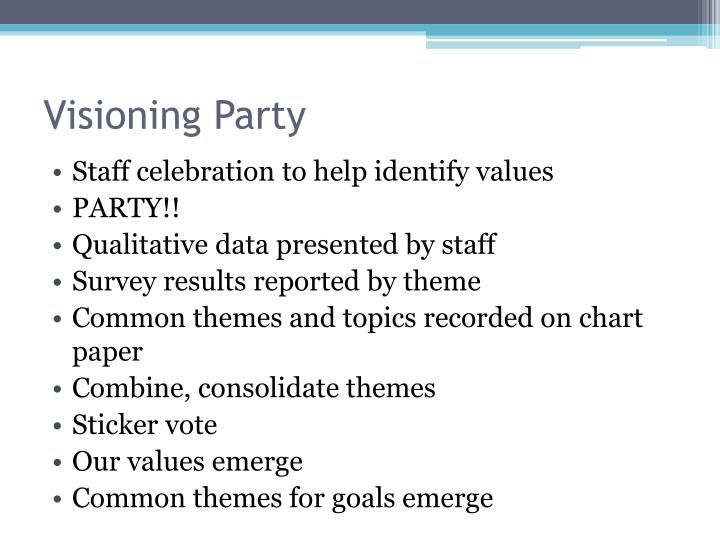 Visioning Party