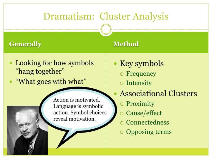 Dramatism:  Cluster Analysis