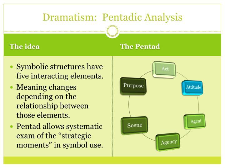 Dramatism: