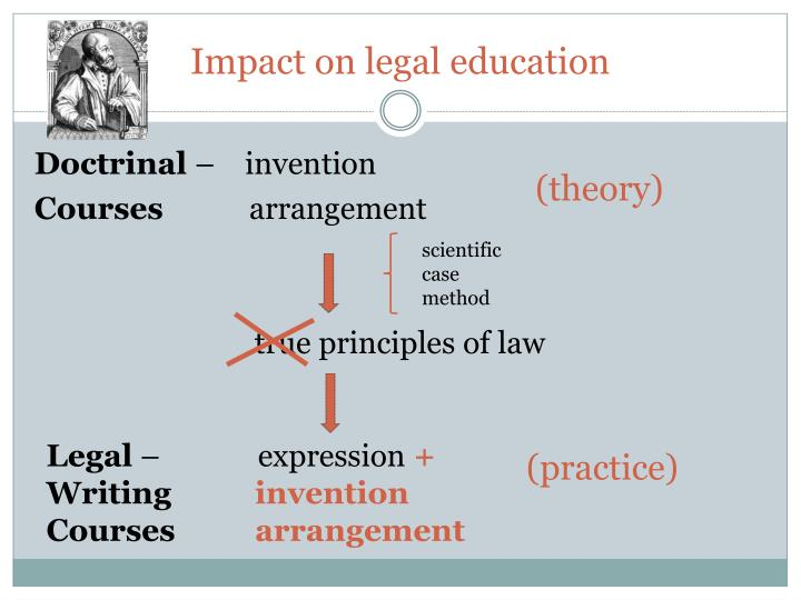 Impact on legal education