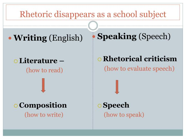 Rhetoric disappears as a school subject