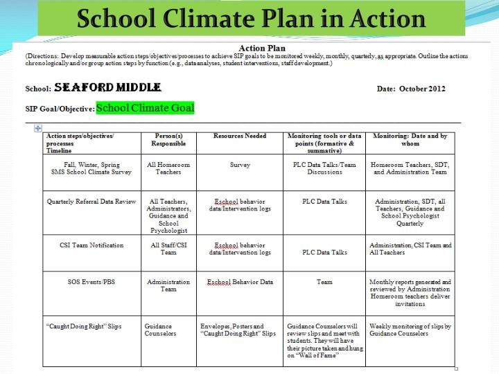 School Climate Plan in Action
