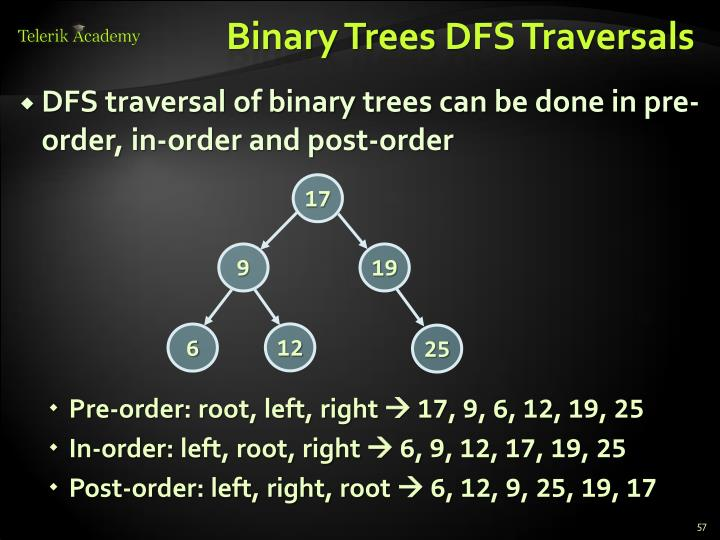 DFS traversal of binary trees can be done