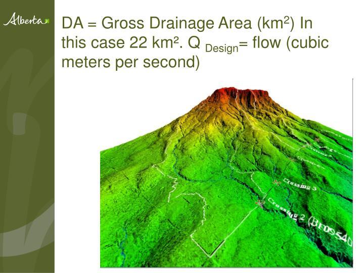 DA = Gross Drainage Area (km